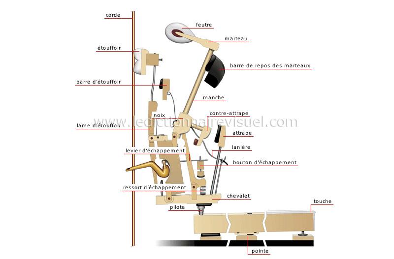 mecanique-du-piano-droit-32260.jpg